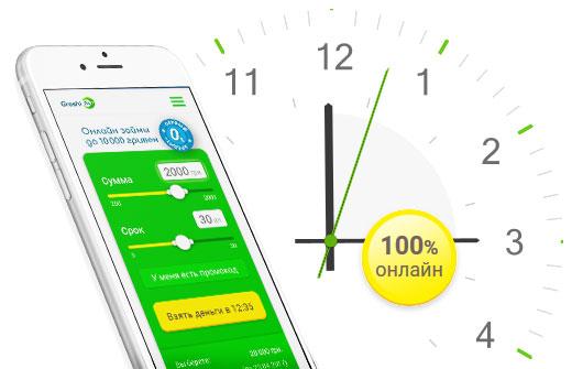 Взять кредит в днепропетровской области банк российский кредит онлайн вклад