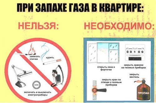 Что делать при запахе газа в квартире